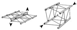 Truss Display in Folded and Open Positions